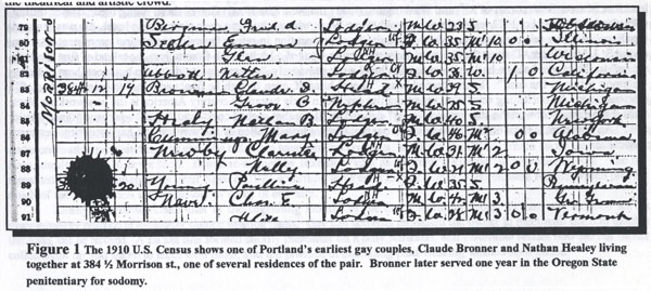 Bronner Healey census